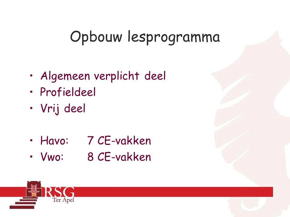 Opbouw lesprogramma Algemeen verplicht deel Profieldeel Vrij deel Havo: 7 CE-vakken Vwo: 8 CE-vakken