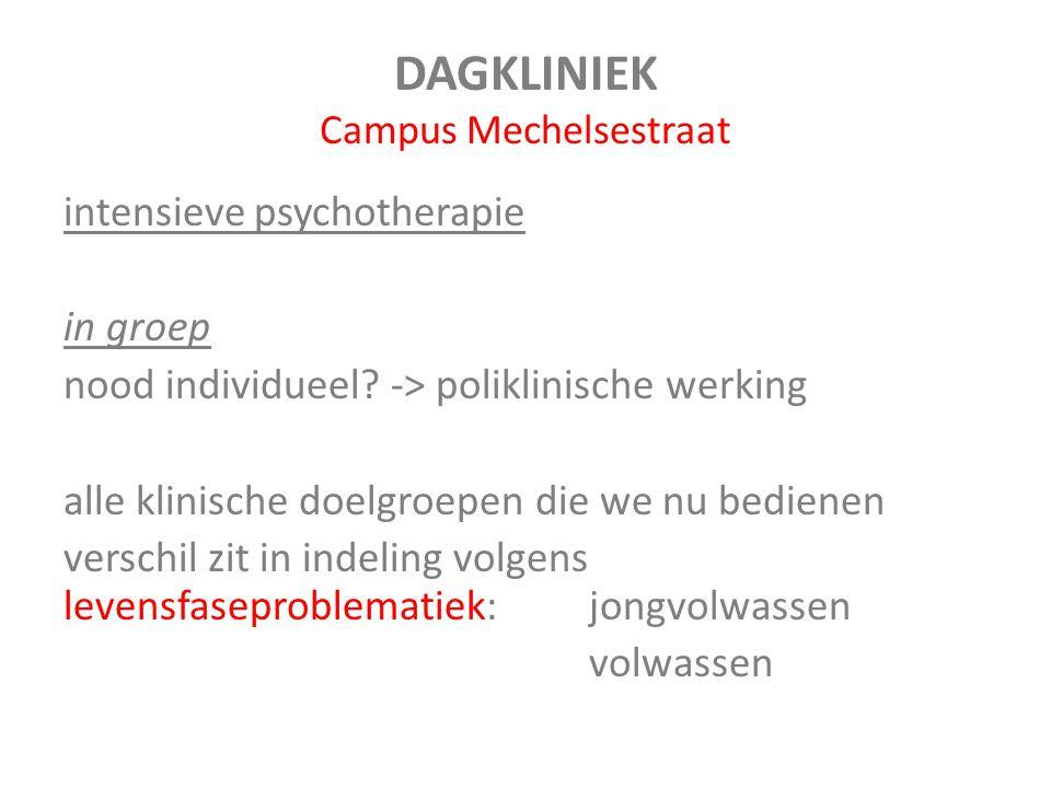 DAGKLINIEK Campus Mechelsestraat intensieve psychotherapie in groep nood individueel? -> poliklinische werking alle klinische doelgroepen die we nu be