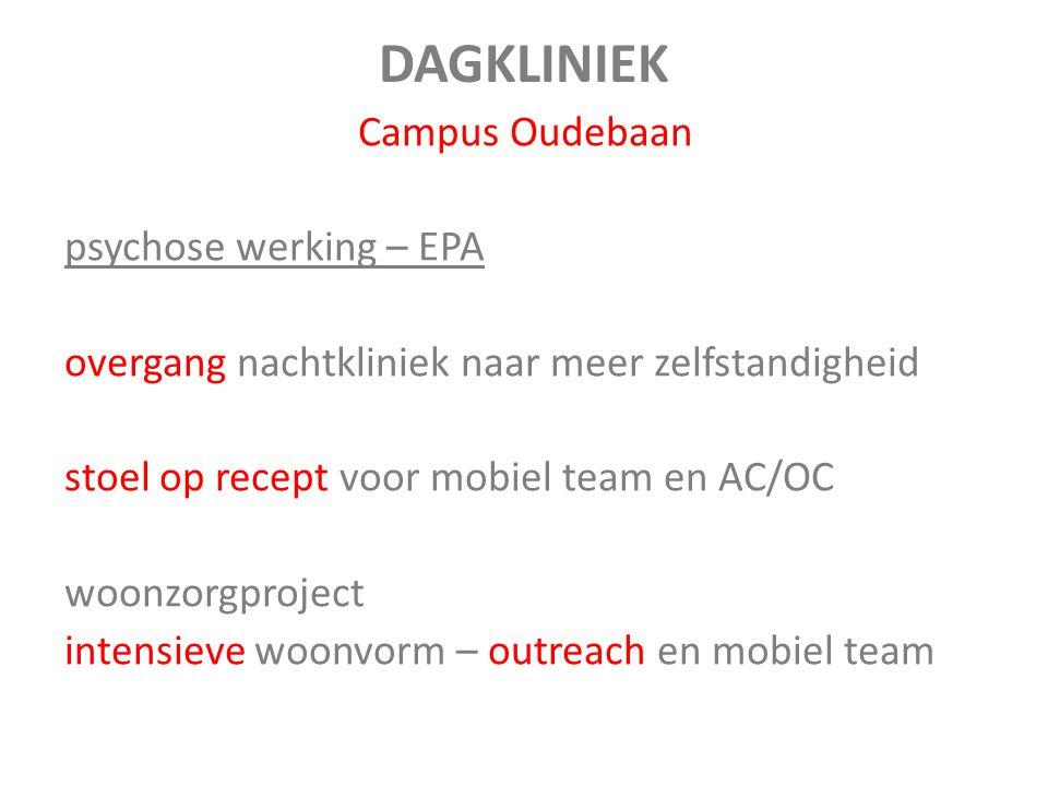 DAGKLINIEK Campus Oudebaan psychose werking – EPA overgang nachtkliniek naar meer zelfstandigheid stoel op recept voor mobiel team en AC/OC woonzorgpr
