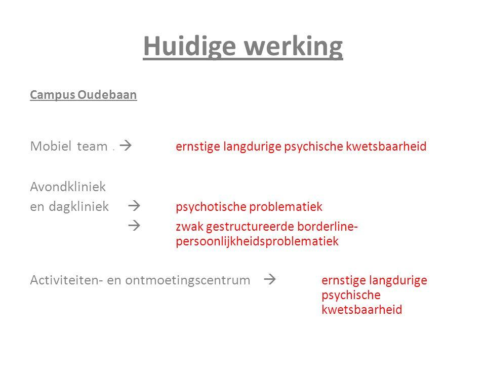 Huidige werking Campus Oudebaan Mobiel team   ernstige langdurige psychische kwetsbaarheid Avondkliniek en dagkliniek  psychotische problematiek 