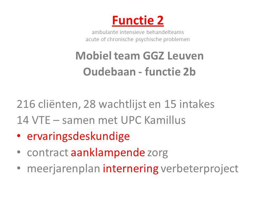 Functie 2 ambulante intensieve behandelteams acute of chronische psychische problemen Mobiel team GGZ Leuven Oudebaan - functie 2b 216 cliënten, 28 wa