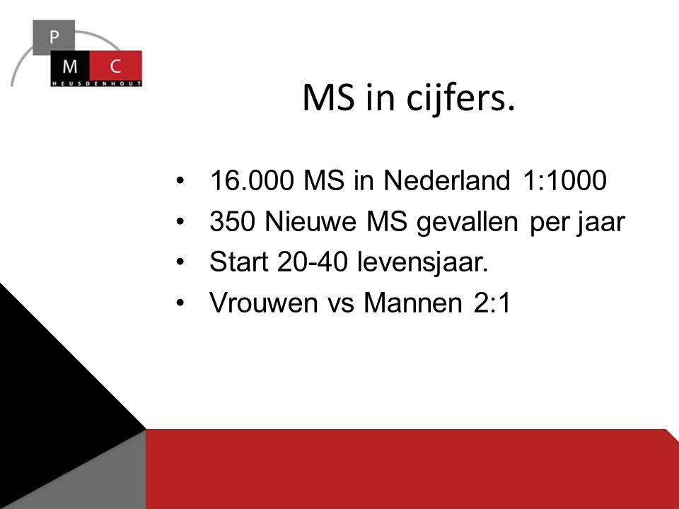 MS in cijfers. 16.000 MS in Nederland 1:1000 350 Nieuwe MS gevallen per jaar Start 20-40 levensjaar. Vrouwen vs Mannen 2:1