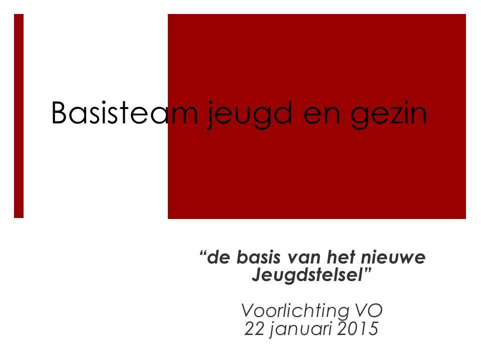 Aanleiding  Nieuwe wet op de jeugdzorg per 1-1-2015