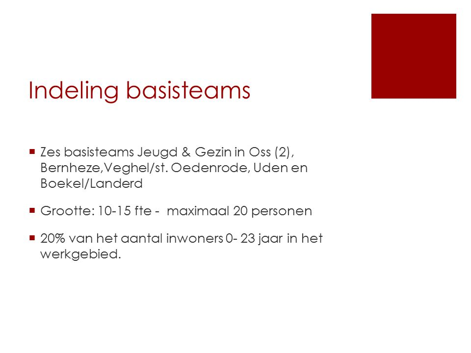 Indeling basisteams  Zes basisteams Jeugd & Gezin in Oss (2), Bernheze,Veghel/st.