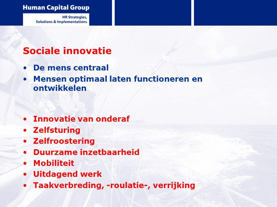 Sociale innovatie De mens centraal Mensen optimaal laten functioneren en ontwikkelen Innovatie van onderaf Zelfsturing Zelfroostering Duurzame inzetba