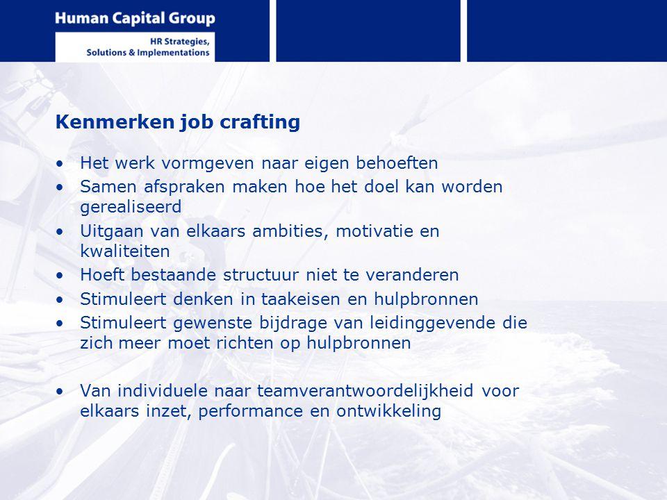 Kenmerken job crafting Het werk vormgeven naar eigen behoeften Samen afspraken maken hoe het doel kan worden gerealiseerd Uitgaan van elkaars ambities