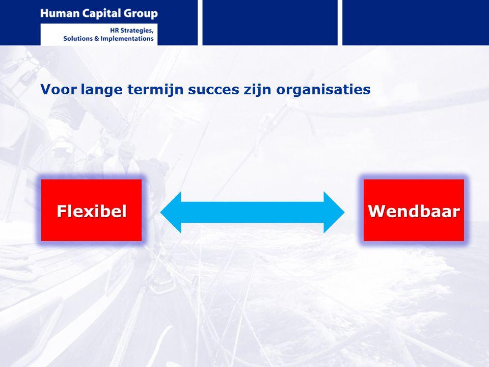 Voor lange termijn succes zijn organisaties FlexibelWendbaar