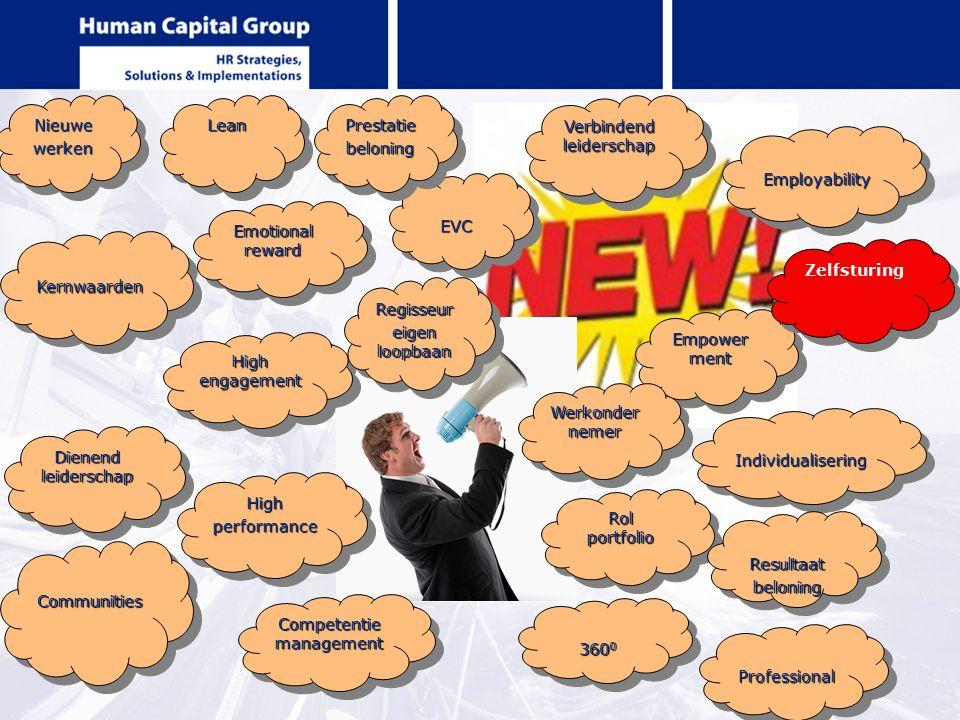 EVCEVC Empower ment Werkonder nemer ProfessionalProfessional 360 0 Competentie management CommunitiesCommunities Dienend leiderschap KernwaardenKernwa