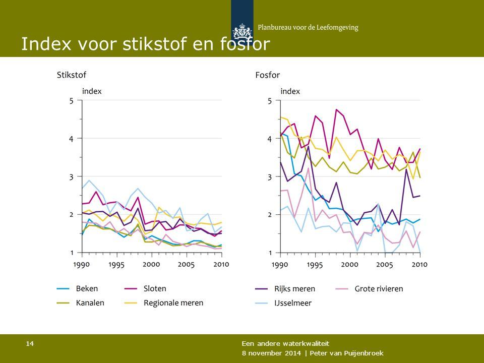 Index voor stikstof en fosfor Een andere waterkwaliteit 8 november 2014 | Peter van Puijenbroek 14