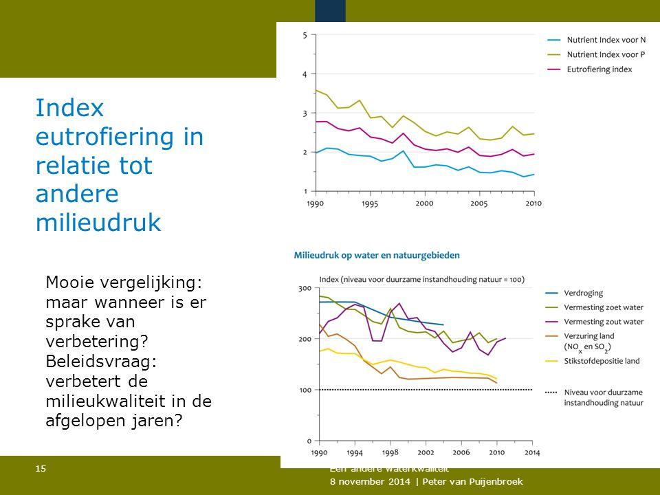 Index eutrofiering in relatie tot andere milieudruk Een andere waterkwaliteit 8 november 2014 | Peter van Puijenbroek 15 Mooie vergelijking: maar wanneer is er sprake van verbetering.