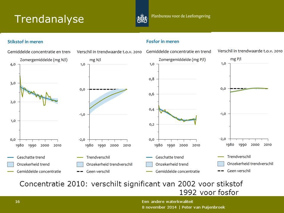 Trendanalyse Een andere waterkwaliteit 8 november 2014 | Peter van Puijenbroek 16 Concentratie 2010: verschilt significant van 2002 voor stikstof 1992 voor fosfor