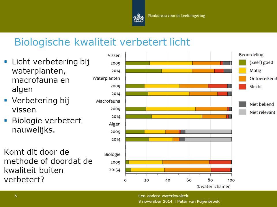 Biologische kwaliteit verbetert licht Een andere waterkwaliteit 8 november 2014 | Peter van Puijenbroek 5  Licht verbetering bij waterplanten, macrofauna en algen  Verbetering bij vissen  Biologie verbetert nauwelijks.