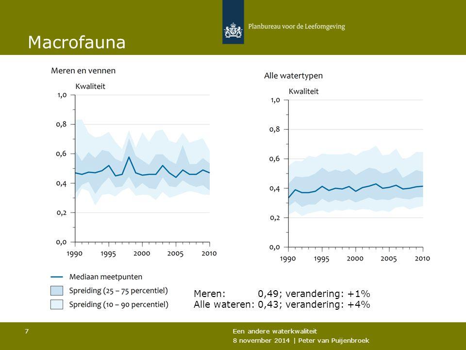 Macrofauna Een andere waterkwaliteit 8 november 2014 | Peter van Puijenbroek 7 Meren: 0,49; verandering: +1% Alle wateren: 0,43; verandering: +4%