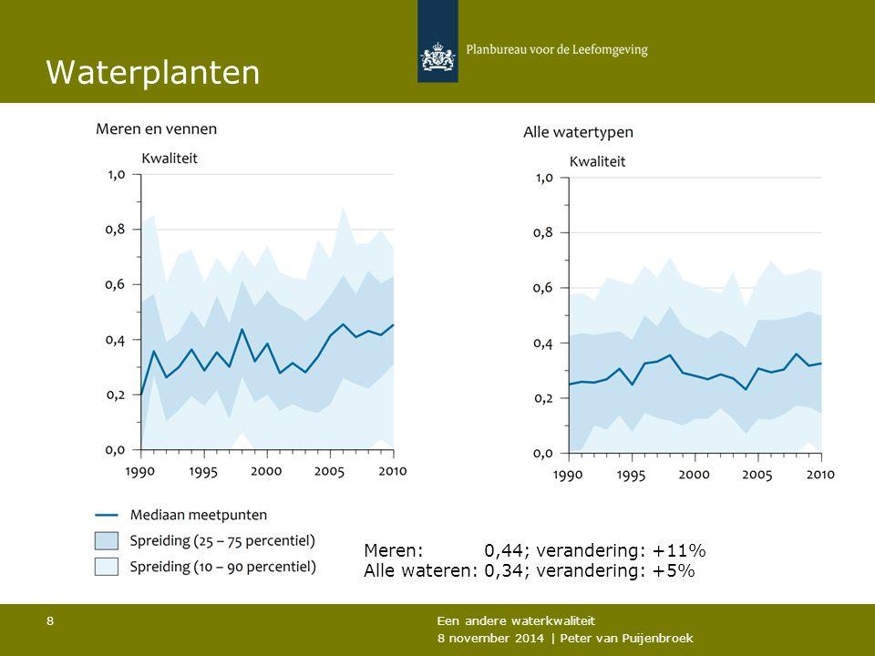 Waterplanten Een andere waterkwaliteit 8 november 2014 | Peter van Puijenbroek 8 Meren: 0,44; verandering: +11% Alle wateren: 0,34; verandering: +5%