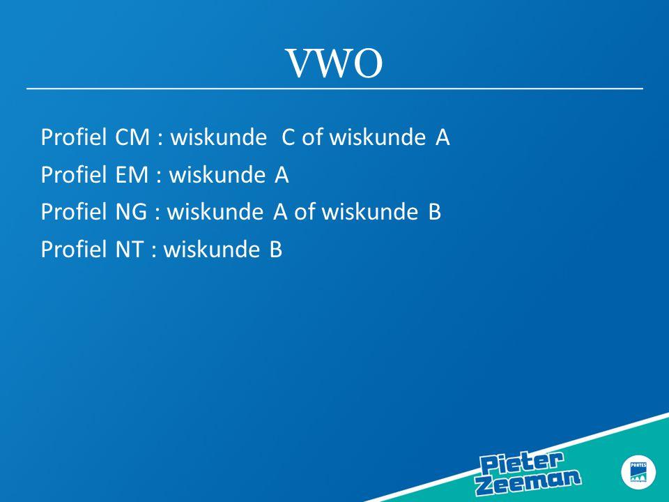 VWO Profiel CM : wiskunde C of wiskunde A Profiel EM : wiskunde A Profiel NG : wiskunde A of wiskunde B Profiel NT : wiskunde B