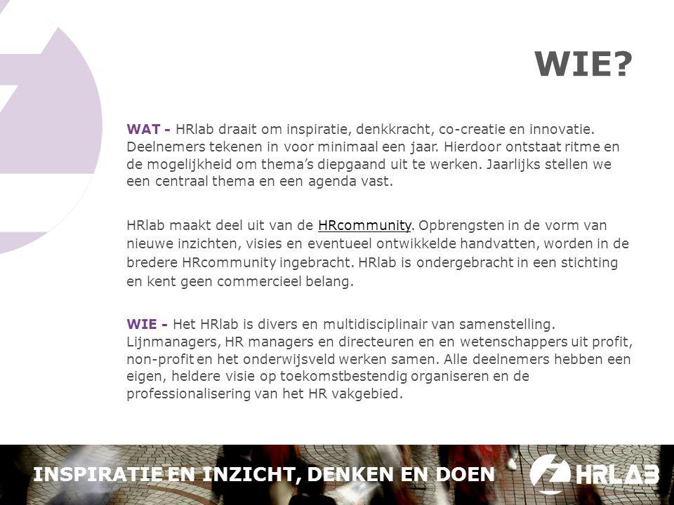 WIE. WAT - HRlab draait om inspiratie, denkkracht, co-creatie en innovatie.