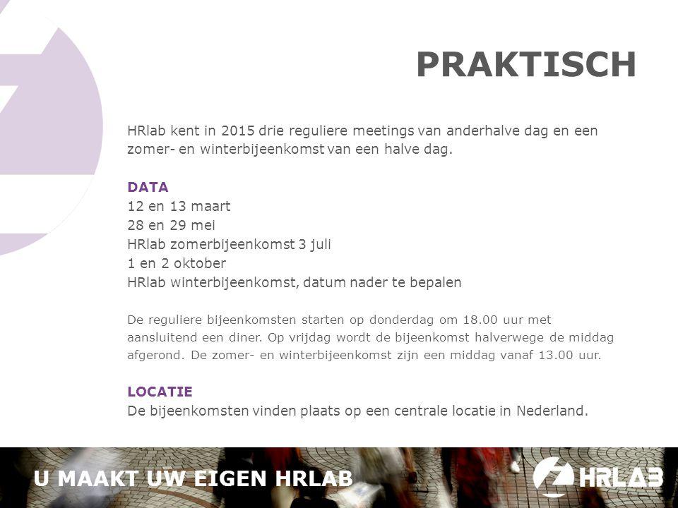 PRAKTISCH HRlab kent in 2015 drie reguliere meetings van anderhalve dag en een zomer- en winterbijeenkomst van een halve dag.