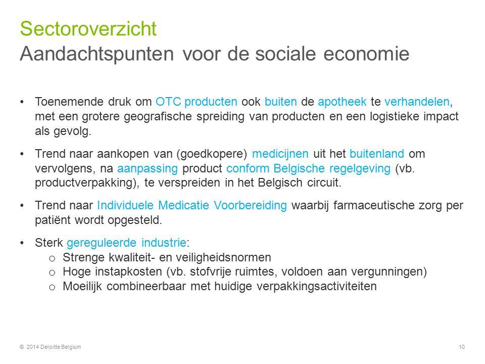 Aandachtspunten voor de sociale economie Sectoroverzicht Toenemende druk om OTC producten ook buiten de apotheek te verhandelen, met een grotere geografische spreiding van producten en een logistieke impact als gevolg.