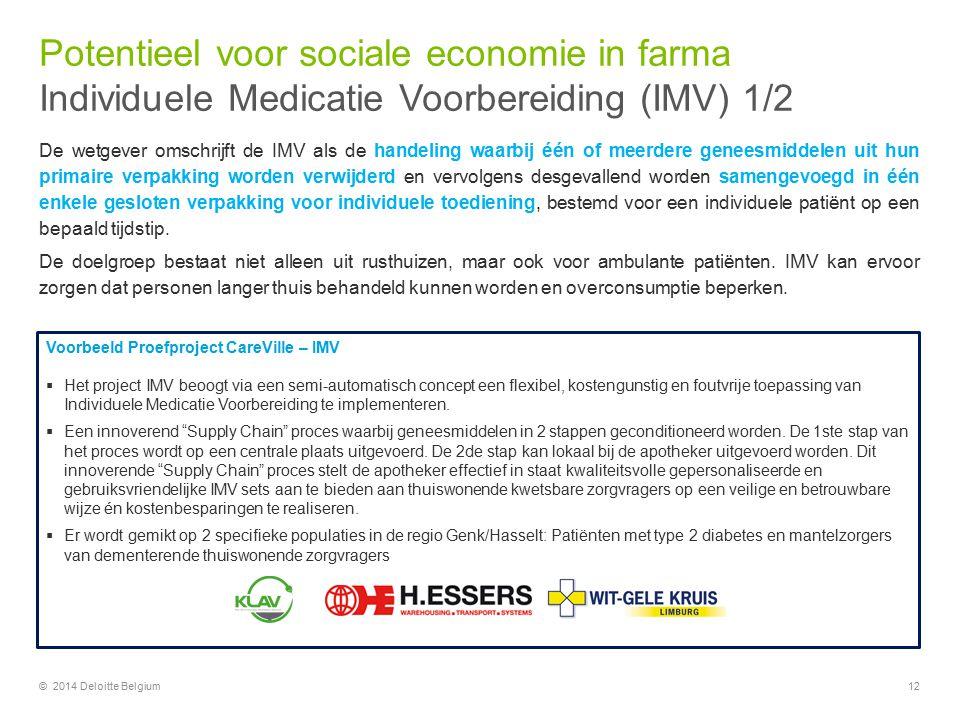 12© 2014 Deloitte Belgium De wetgever omschrijft de IMV als de handeling waarbij één of meerdere geneesmiddelen uit hun primaire verpakking worden ver