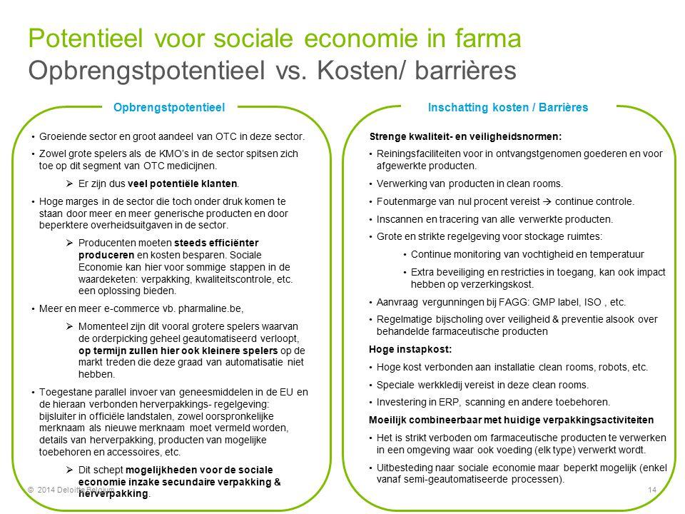 OpbrengstpotentieelInschatting kosten / Barrières Groeiende sector en groot aandeel van OTC in deze sector. Zowel grote spelers als de KMO's in de sec