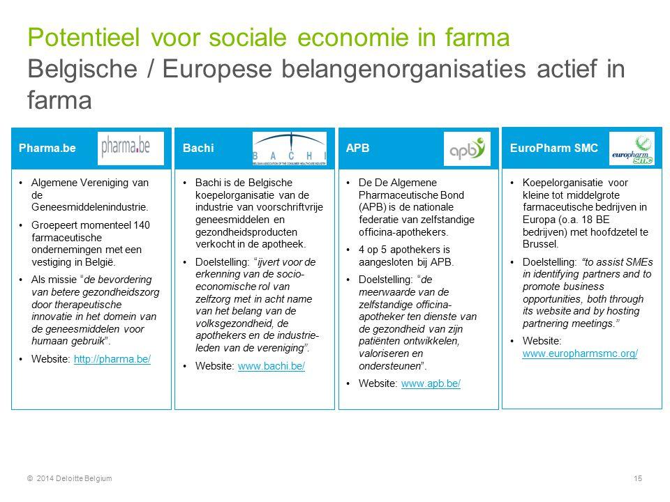 """15 Algemene Vereniging van de Geneesmiddelenindustrie. Groepeert momenteel 140 farmaceutische ondernemingen met een vestiging in België. Als missie """"d"""