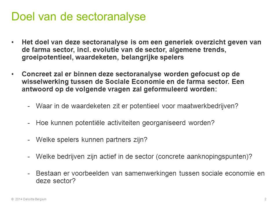 Het doel van deze sectoranalyse is om een generiek overzicht geven van de farma sector, incl.