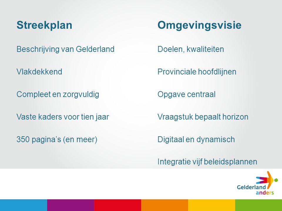 Streekplan Omgevingsvisie Beschrijving van GelderlandDoelen, kwaliteiten Vlakdekkend Provinciale hoofdlijnen Compleet en zorgvuldigOpgave centraal Vas