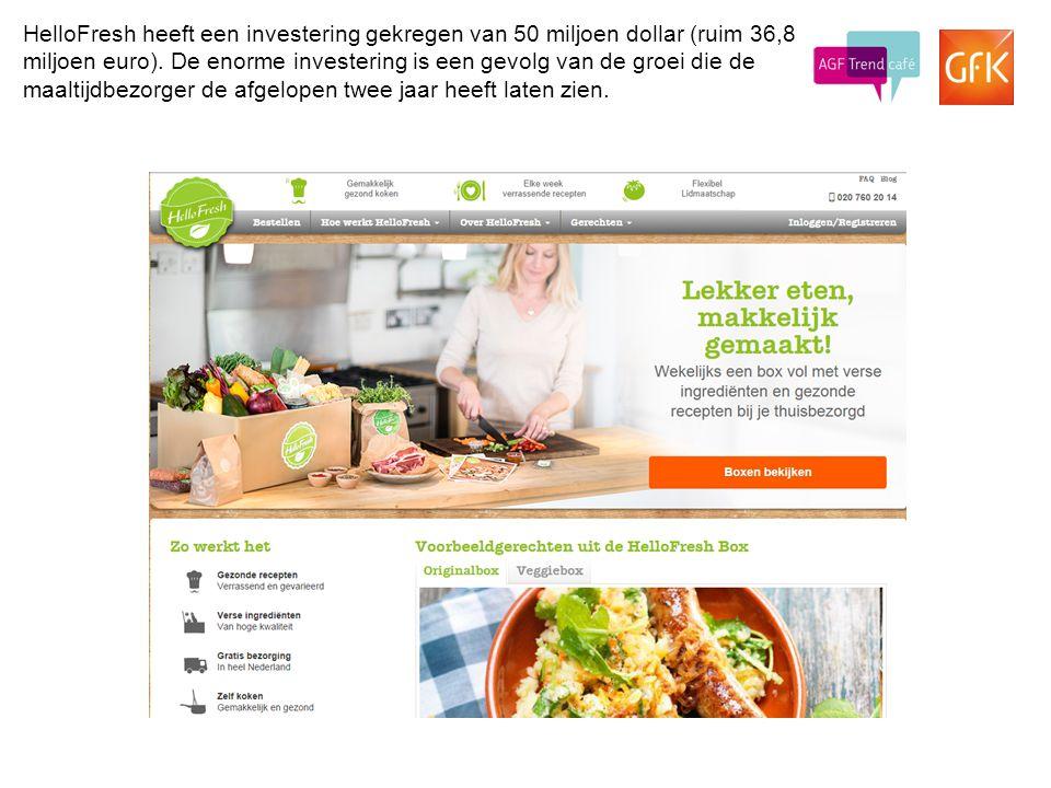 © GfK 201410 HelloFresh heeft een investering gekregen van 50 miljoen dollar (ruim 36,8 miljoen euro). De enorme investering is een gevolg van de groe