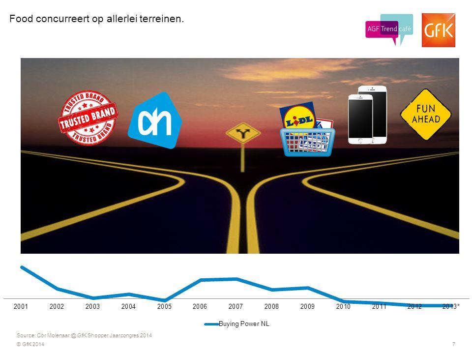 © GfK 201438 Jaar 2013 Vooral de huishoudens met hogere inkomens kopen snacktomaten.