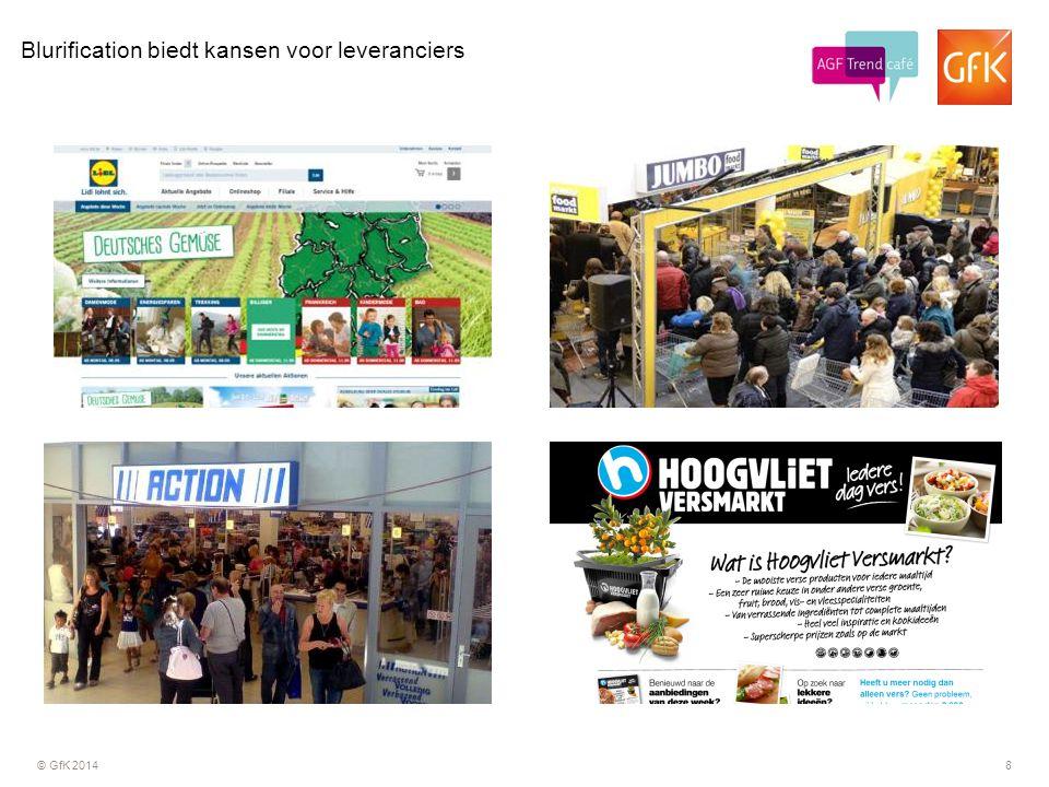 © GfK 20149 Hoogvliet Versmarkt: De slechts 500 vierkante meter grote winkel is voor het overgrote deel gericht op de verkoop van vers en gemak maar biedt via een geïntegreerd pickup point volledig assortiment.