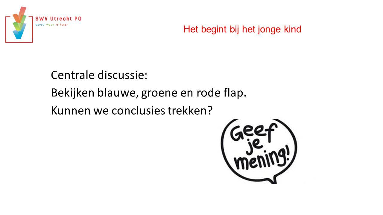 Het begint bij het jonge kind Centrale discussie: Bekijken blauwe, groene en rode flap. Kunnen we conclusies trekken?