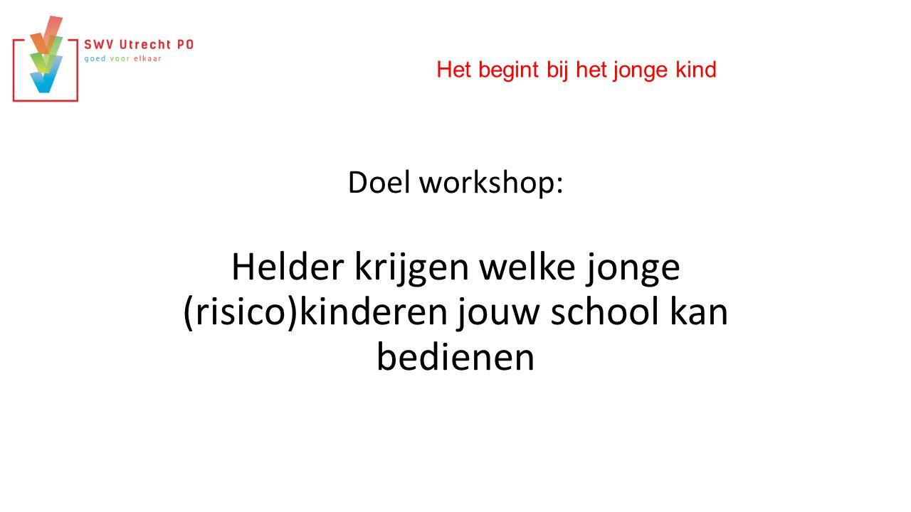 Het begint bij het jonge kind Doel workshop: Helder krijgen welke jonge (risico)kinderen jouw school kan bedienen