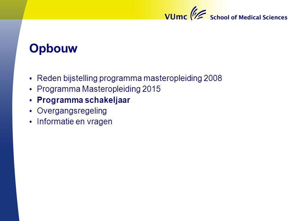 Opbouw Reden bijstelling programma masteropleiding 2008 Programma Masteropleiding 2015 Programma schakeljaar Overgangsregeling Informatie en vragen
