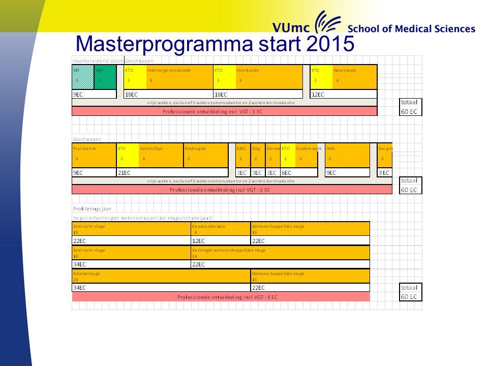 Masterprogramma start 2015