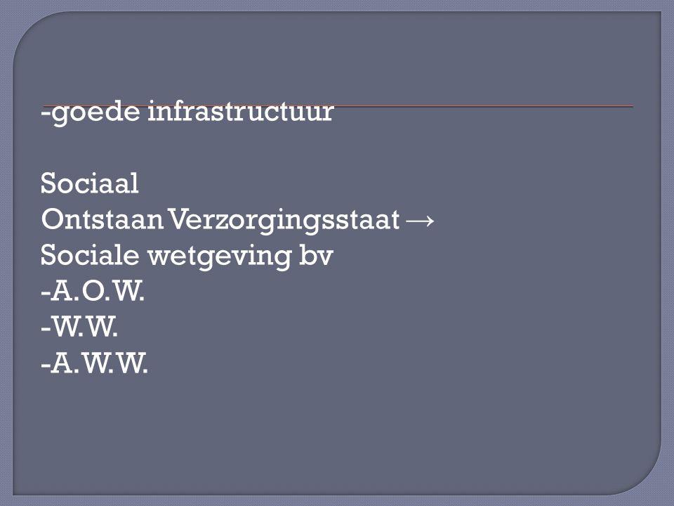 -goede infrastructuur Sociaal Ontstaan Verzorgingsstaat → Sociale wetgeving bv -A.O.W.