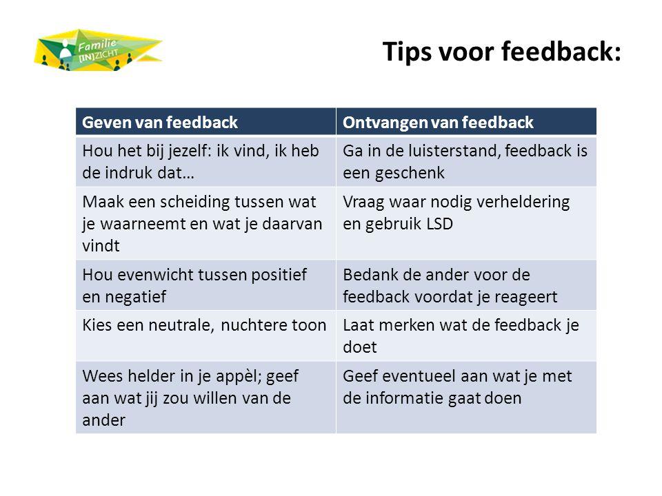 Tips voor feedback: Geven van feedbackOntvangen van feedback Hou het bij jezelf: ik vind, ik heb de indruk dat… Ga in de luisterstand, feedback is een