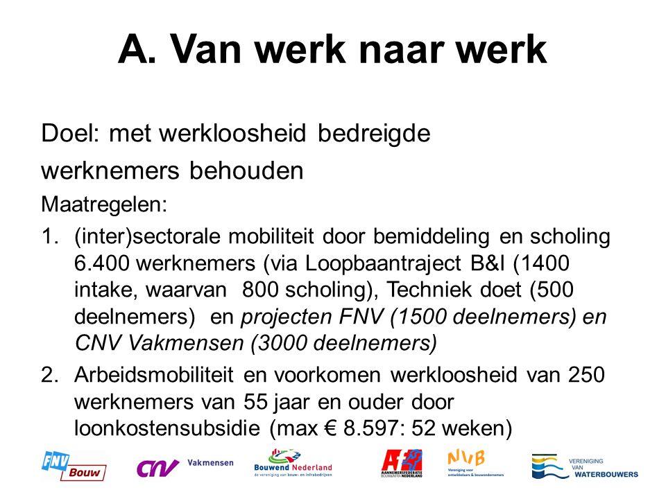 A. Van werk naar werk Doel: met werkloosheid bedreigde werknemers behouden Maatregelen: 1.(inter)sectorale mobiliteit door bemiddeling en scholing 6.4