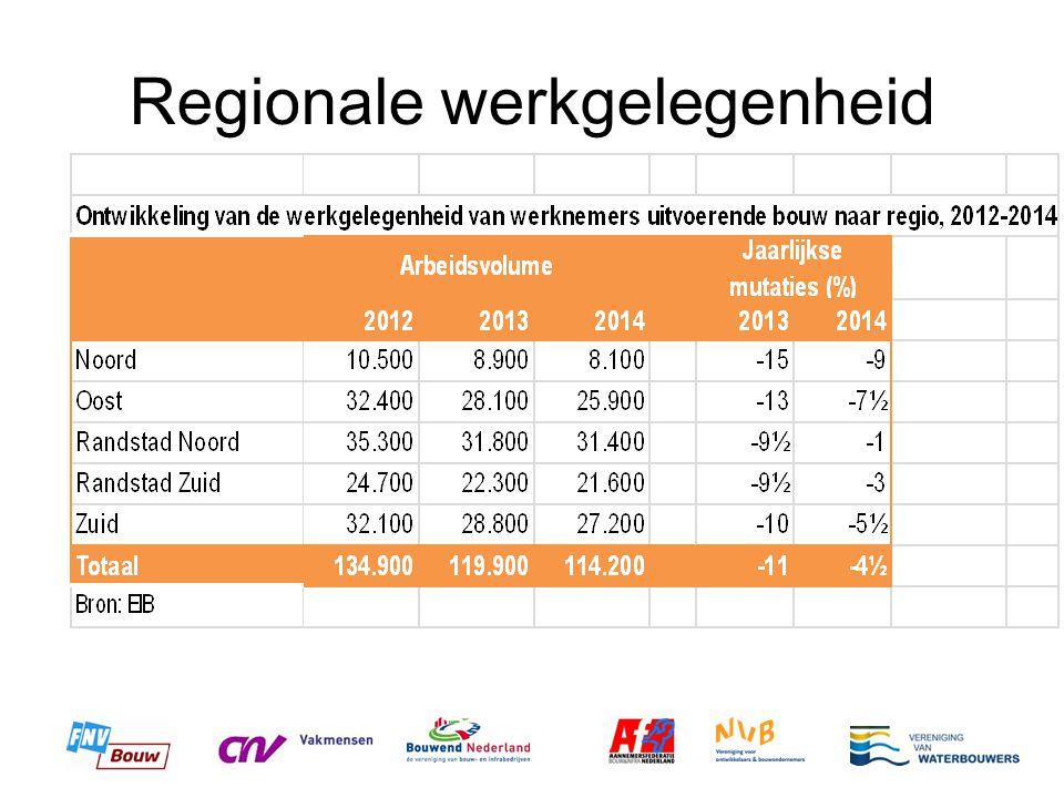 Sectorplan is om werkgelegenheid te behouden De minister werd bij de uitreiking van het sectorplan onder andere toegesproken door voorzitter Maxime Verhagen van Bouwend Nederland.