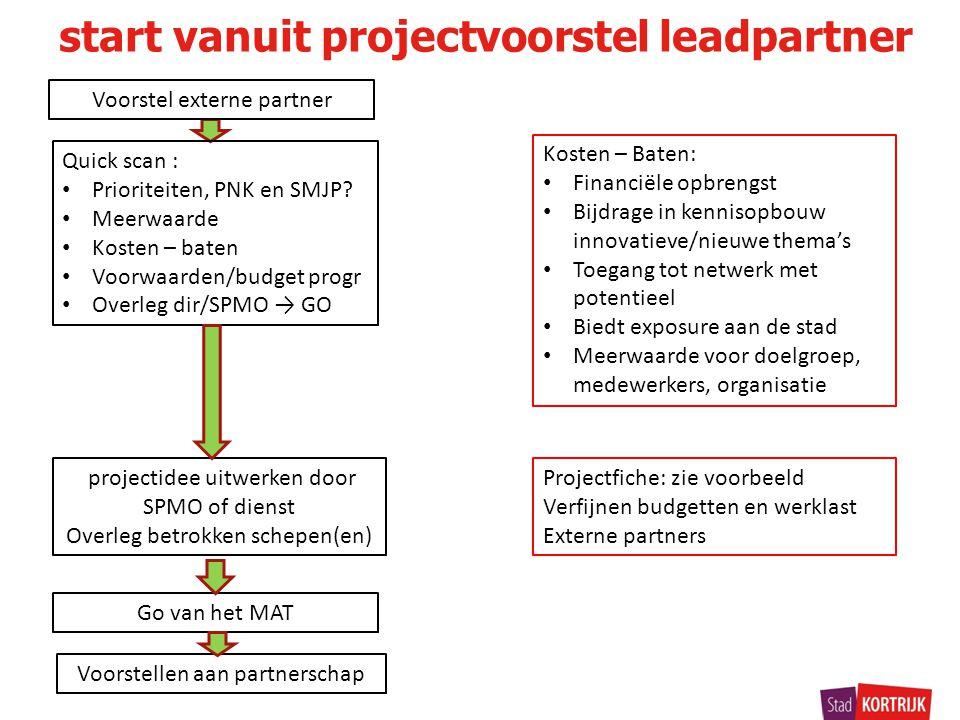 start vanuit projectvoorstel leadpartner Voorstellen aan partnerschap Voorstel externe partner Go van het MAT Quick scan : Prioriteiten, PNK en SMJP.