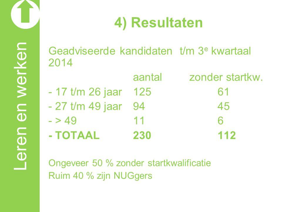 Leren en werken 4) Resultaten Geadviseerde kandidaten t/m 3 e kwartaal 2014 aantalzonder startkw. - 17 t/m 26 jaar12561 - 27 t/m 49 jaar9445 - > 49 11