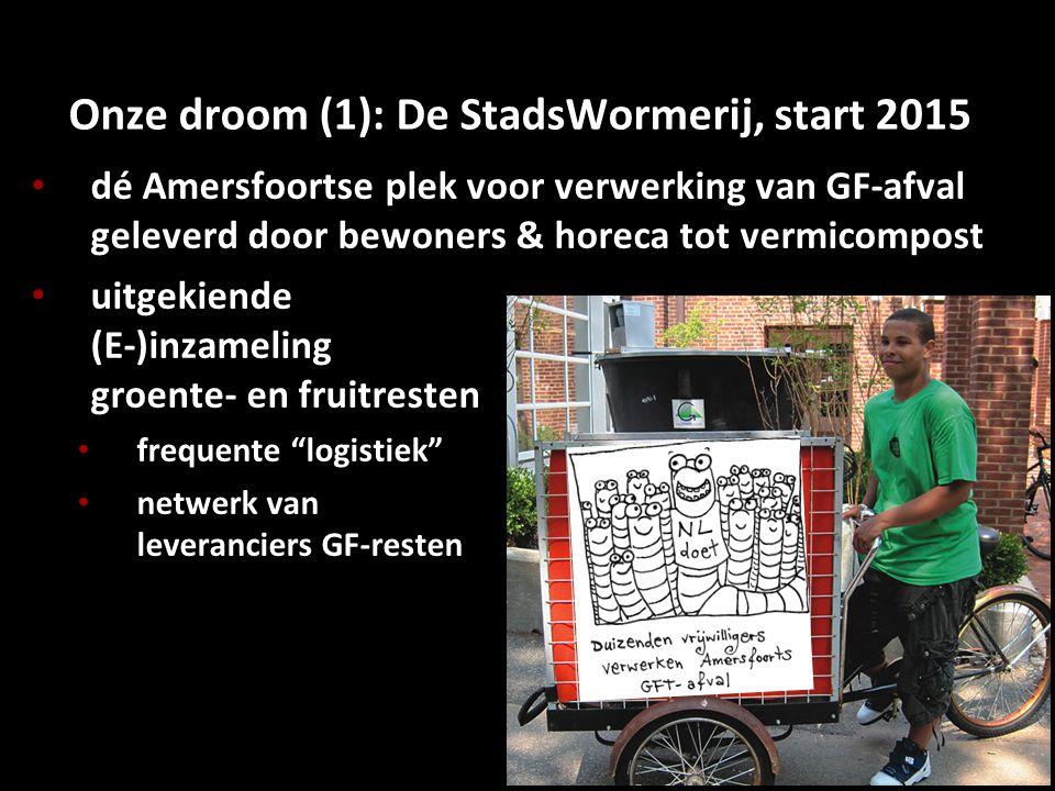 Onze droom (1): De StadsWormerij, start 2015 dé Amersfoortse plek voor verwerking van GF-afval geleverd door bewoners & horeca tot vermicompost uitgek