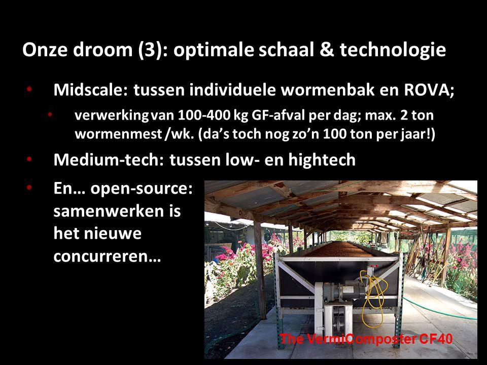 Onze droom (3): optimale schaal & technologie Midscale: tussen individuele wormenbak en ROVA; verwerking van 100-400 kg GF-afval per dag; max. 2 ton w