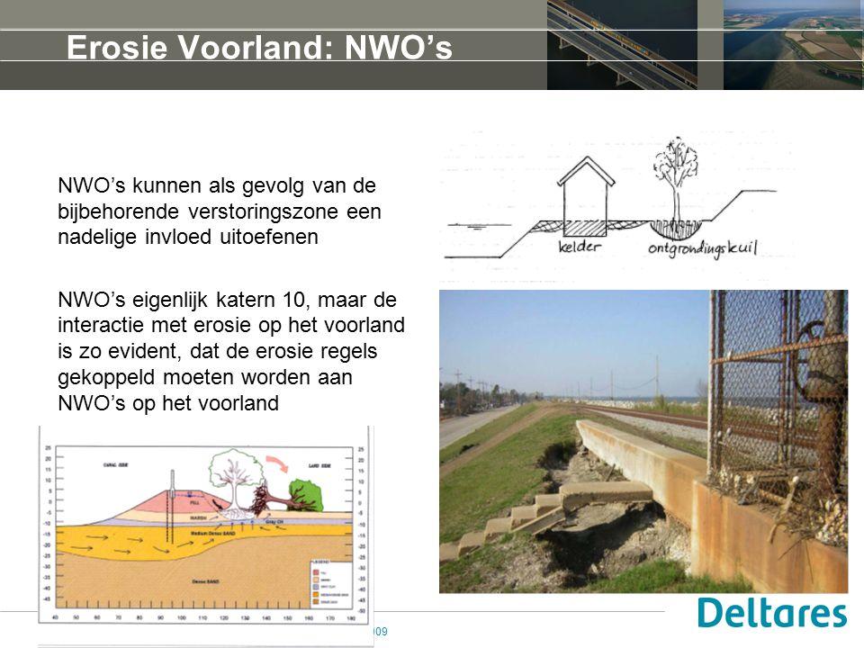 19 november 2009 Erosie Voorland: NWO's NWO's kunnen als gevolg van de bijbehorende verstoringszone een nadelige invloed uitoefenen NWO's eigenlijk ka