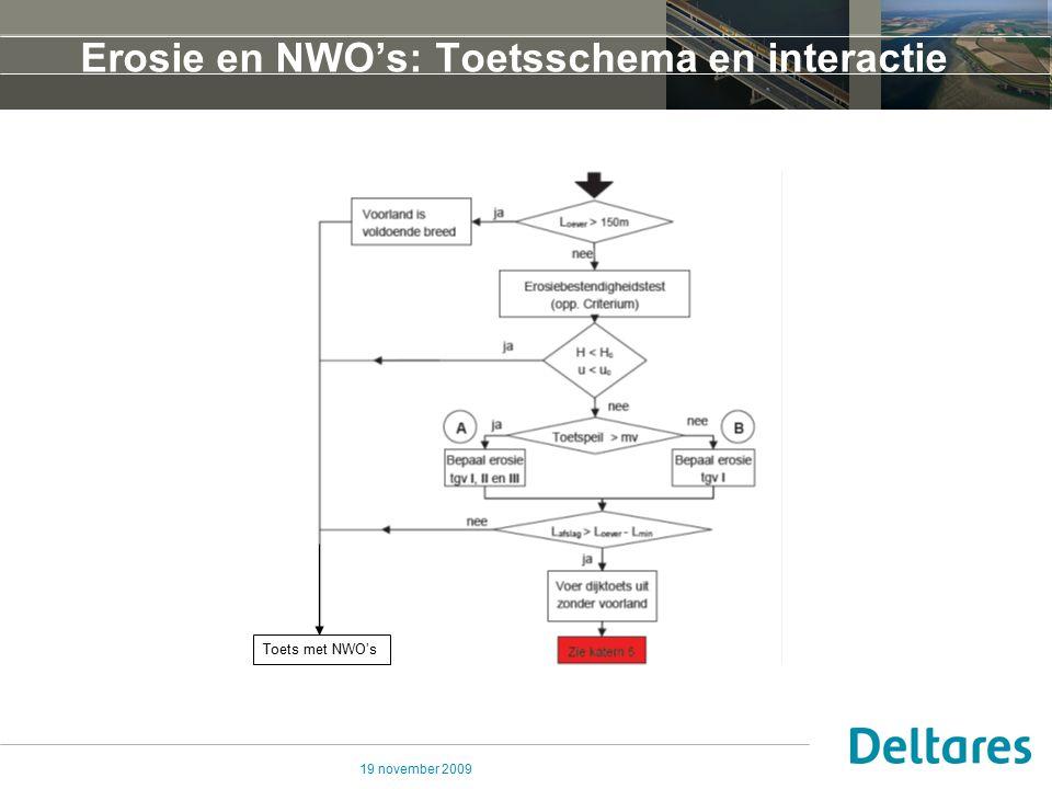 19 november 2009 Erosie en NWO's: Toetsschema en interactie Toets met NWO's