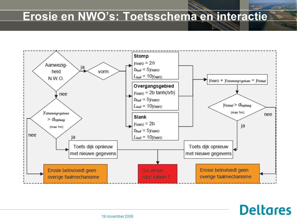 19 november 2009 Erosie en NWO's: Toetsschema en interactie