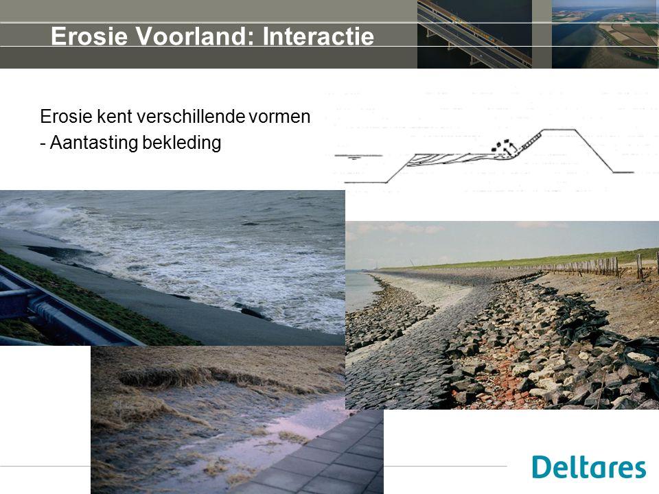 19 november 2009 Erosie Voorland: Interactie Erosie kent verschillende vormen -Ontgrondingskuil voor waterkerende constructie leidt tot ondermijning