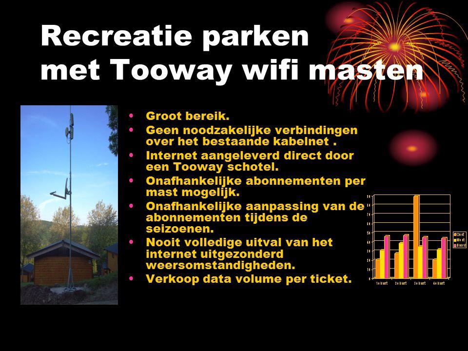Recreatie parken met Tooway wifi masten Groot bereik. Geen noodzakelijke verbindingen over het bestaande kabelnet. Internet aangeleverd direct door ee
