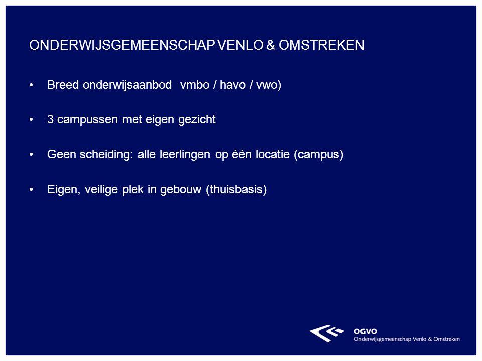 alle scholen in nederland