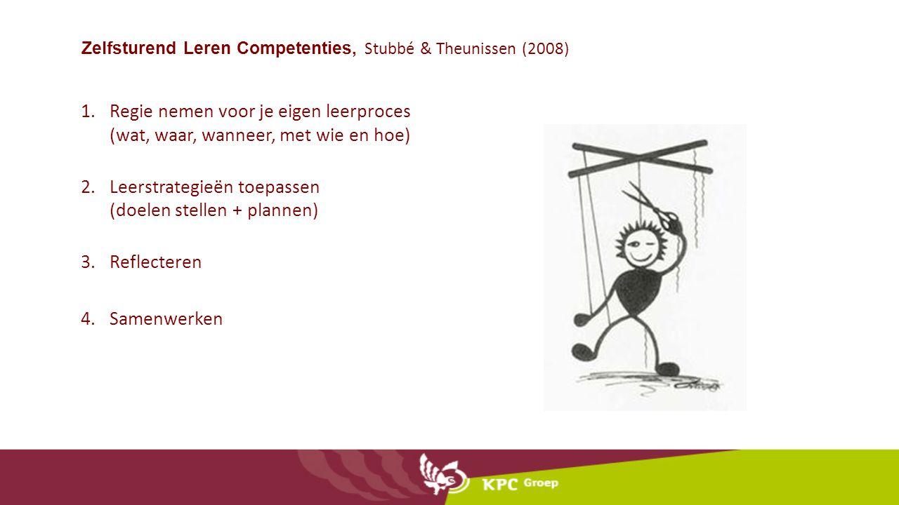 Zelfsturend Leren Competenties, Stubbé & Theunissen (2008) 1.Regie nemen voor je eigen leerproces (wat, waar, wanneer, met wie en hoe) 2.Leerstrategie
