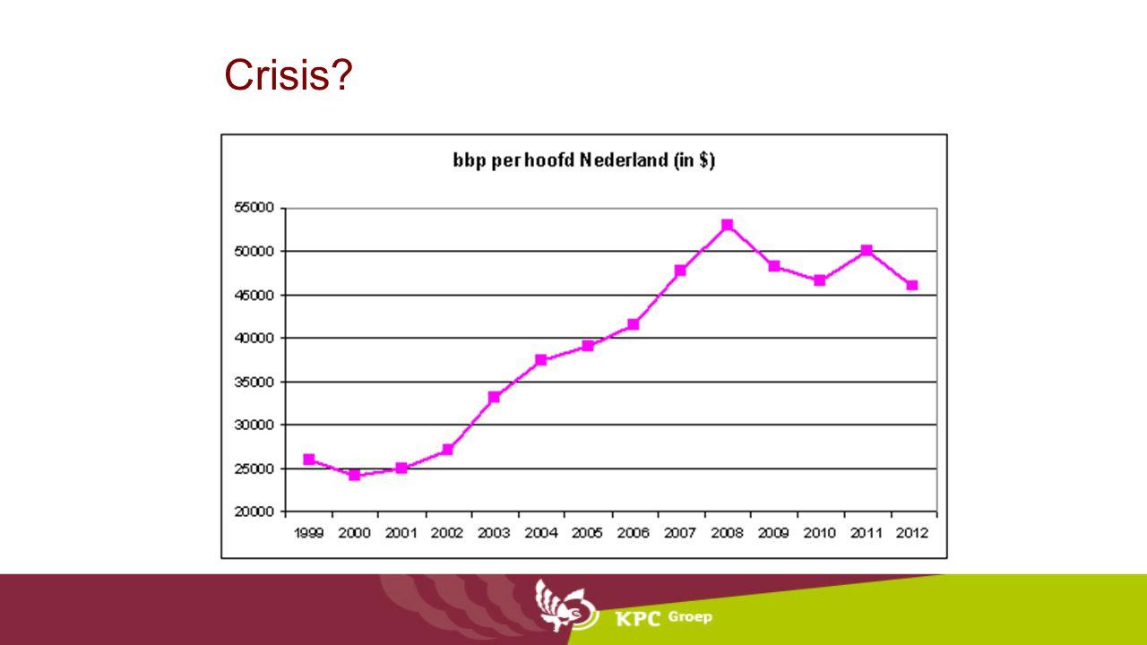 Crisis?
